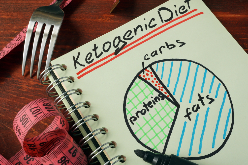 Is the ketogenic diet right for you